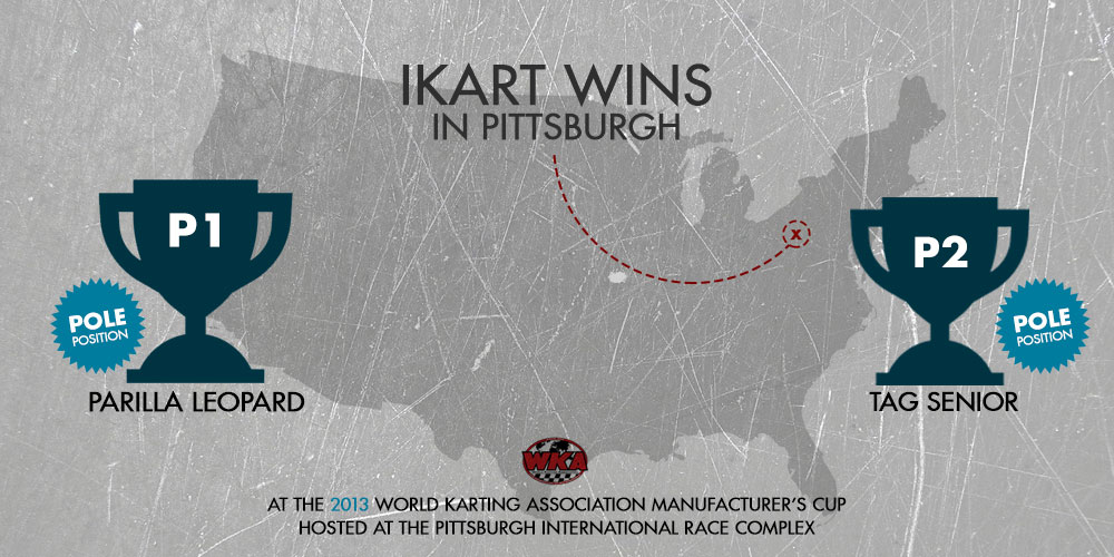 Rios 1st in WKA Manufacturer's Cup – Pittsburgh